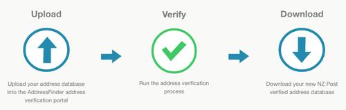 AddressFinder_verification.png